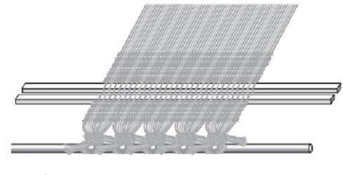как завязывать ткацкий узел