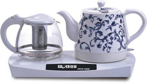 Керамические чайники отзывы