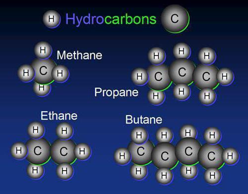 natural hydrocarbons