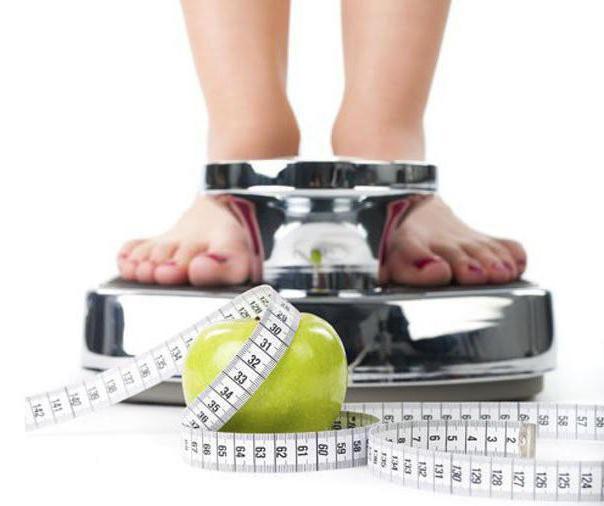 диета 20 продуктов питания