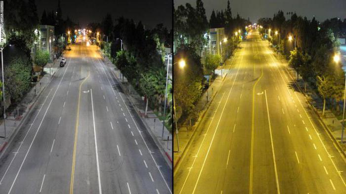 уличные светодиодные светильники для дачи