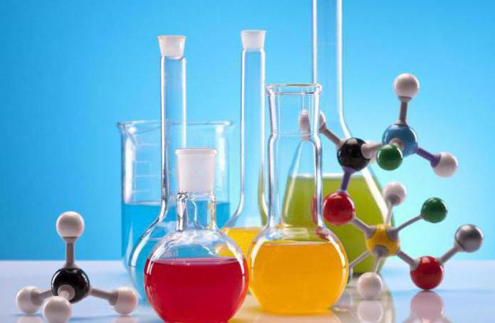 role of chemistry A listing and description of the five main branches of chemistry chemistry 2011org all about chemistry bioinorganic chemistry (study of role of metals in.