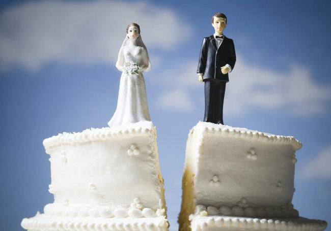 оформление развода при наличии несовершеннолетних детей