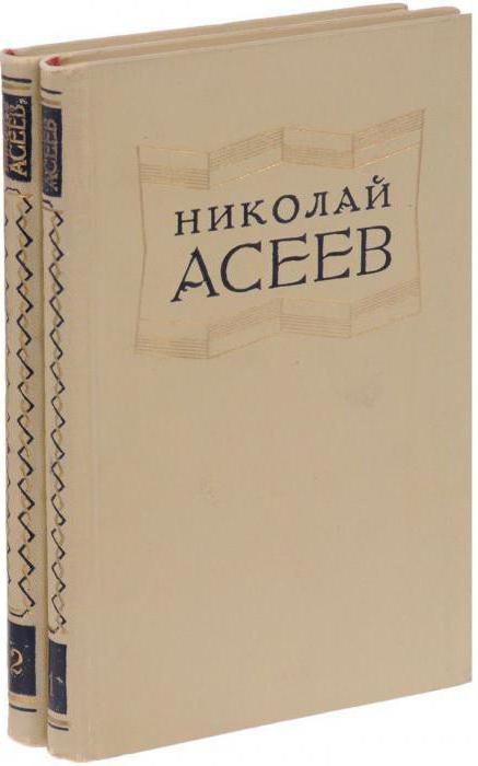Nikolay Aseev biography