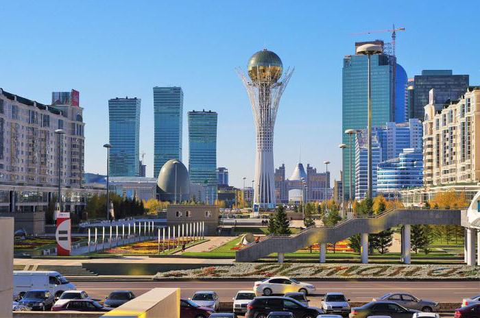 power industry of Kazakhstan