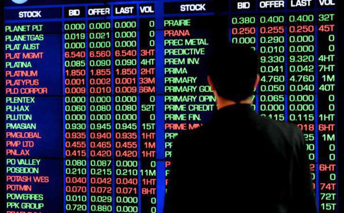 stock quotes of shares
