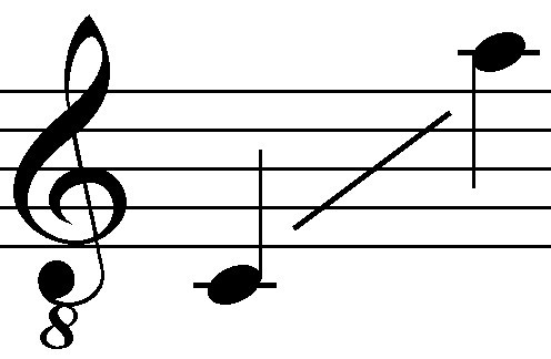 the tenor is