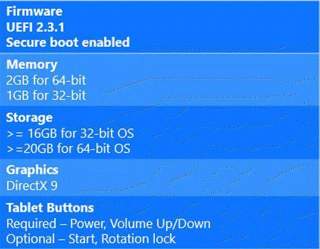 how to switch to windows 10 with windows 7
