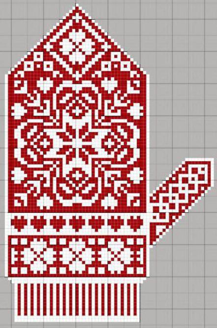 knitting mittens knitting patterns scheme description