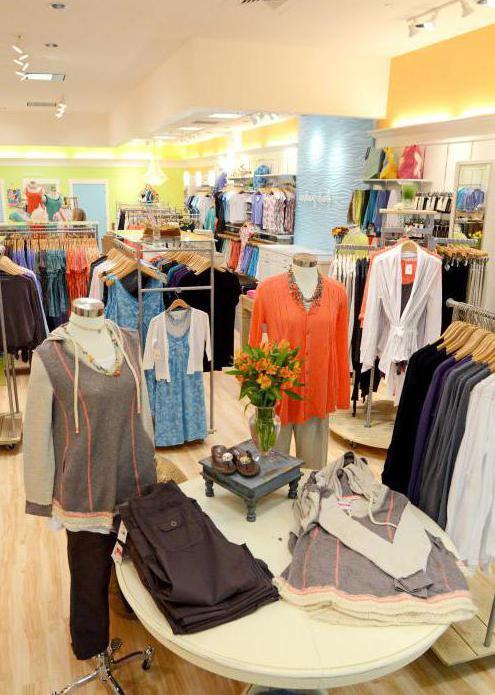 бизнес план магазина детской одежды пример