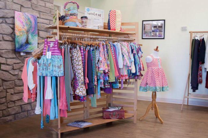 бизнес плана магазина одежды образец