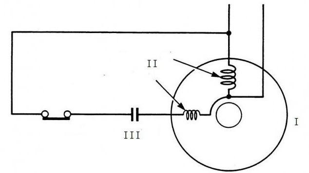 220 V Einphasen-Elektromotoren