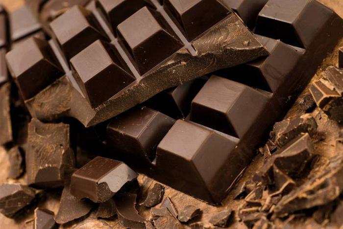 темный шоколад состав