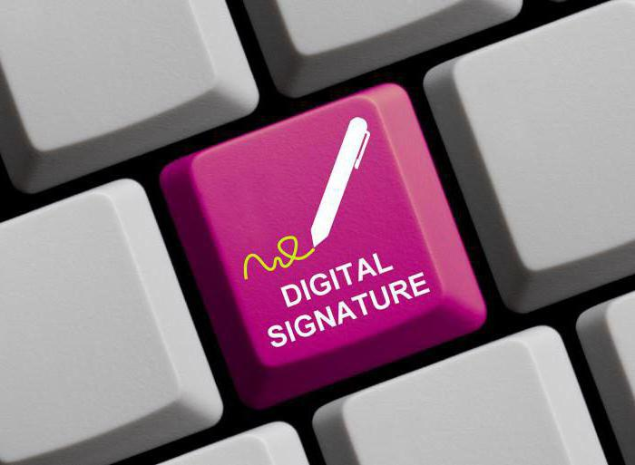 electronic digital signature