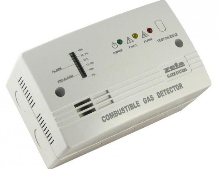 carbon monoxide sensors for home
