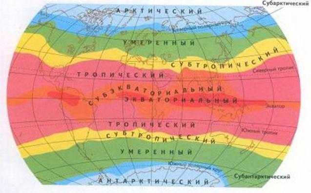 in what climatic zones is the Atlantic Ocean