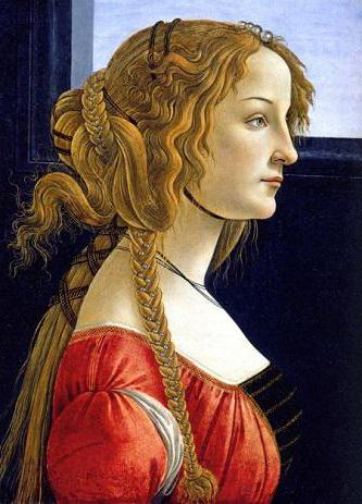Galeazzo Maria Sforza