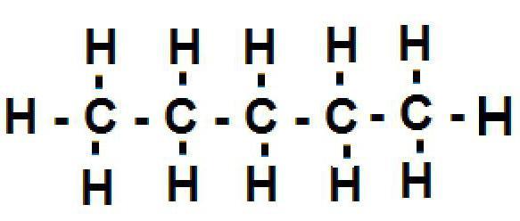 pentane isomers