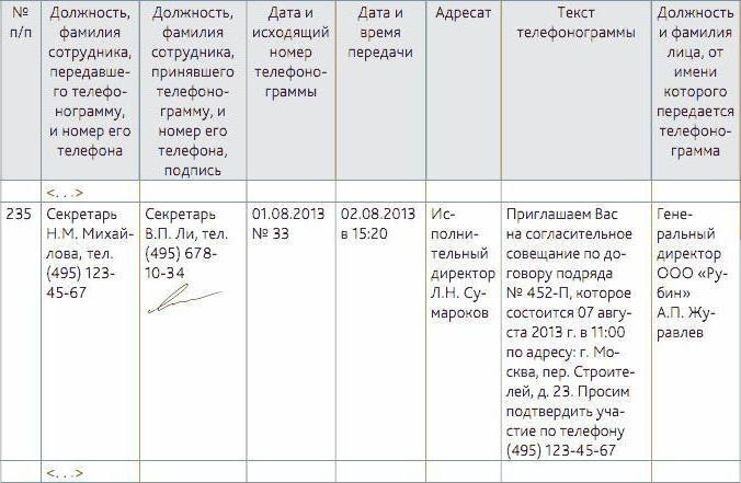 example telephonogram