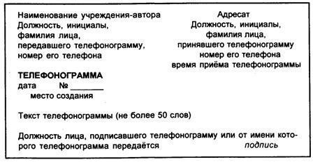 telephone message design