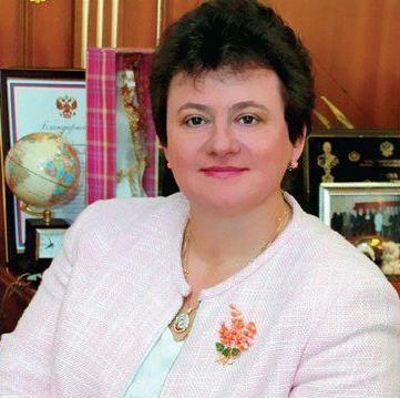 Orlova Svetlana Yurievna