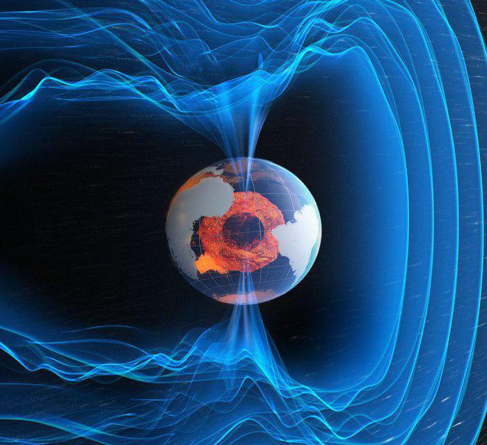 how the earth's magnetic field is created