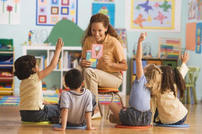 summary of classes speech development in the preparatory group