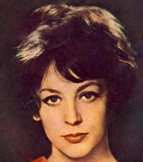 svetlana korkoshko actress