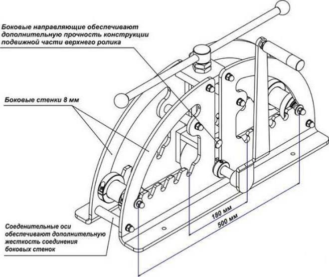 Как сделать станок для гибки профильной трубы своими руками чертежи