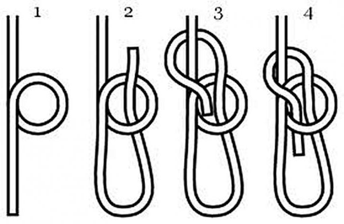Схема вязания узлов булинь 472