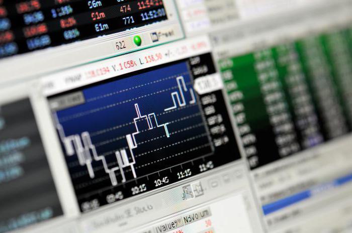 Бинарные опционов с минимальным депозитом