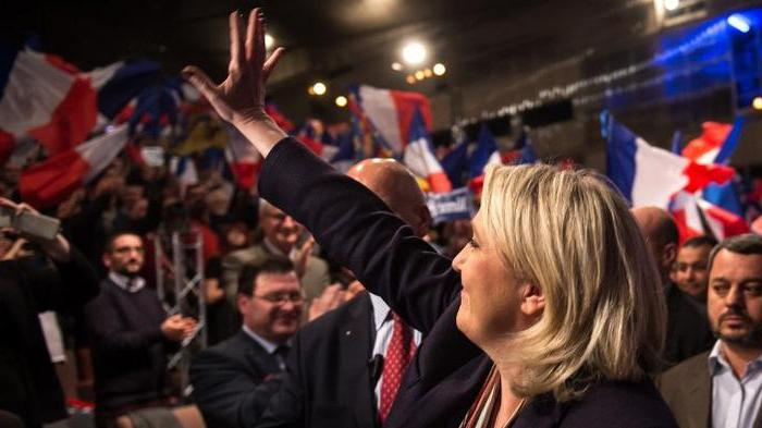 French presidential election ranking