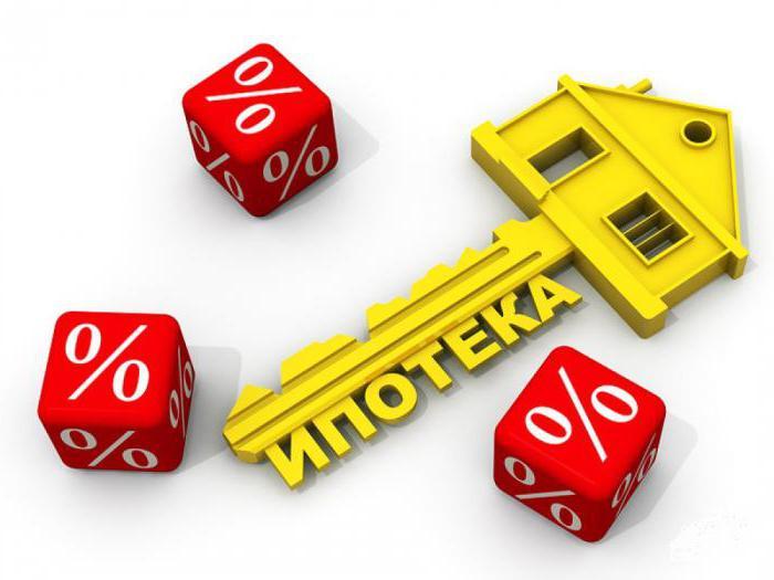 налоговый вычет с процентов по ипотеке при долевой собственности