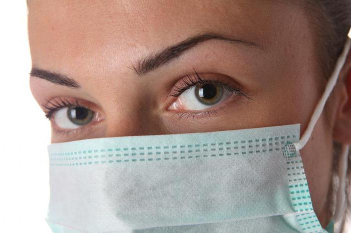 катаракта симптомы лечение народными средствами