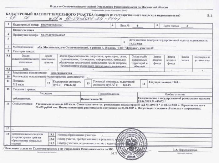 technical plan for cadastral registration