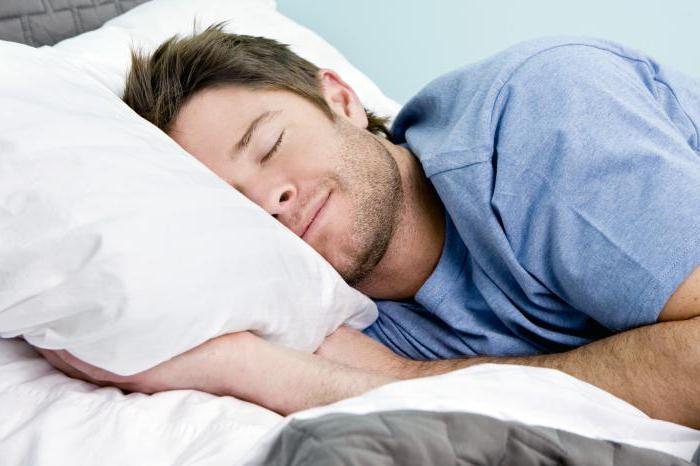 сонник спать со знакомым
