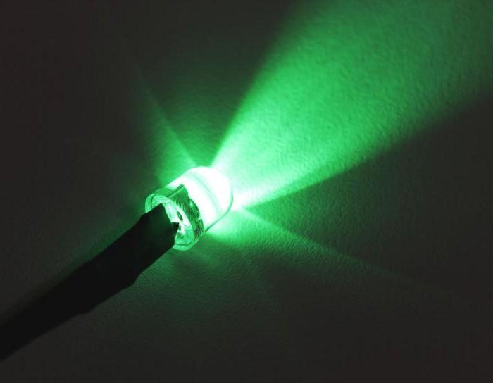 super bright LEDs for flashlights