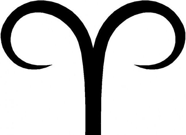 знаки зодиака обозначения картинки