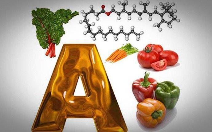 Какие продукты и витамины для зрения лучшие в 2019 году