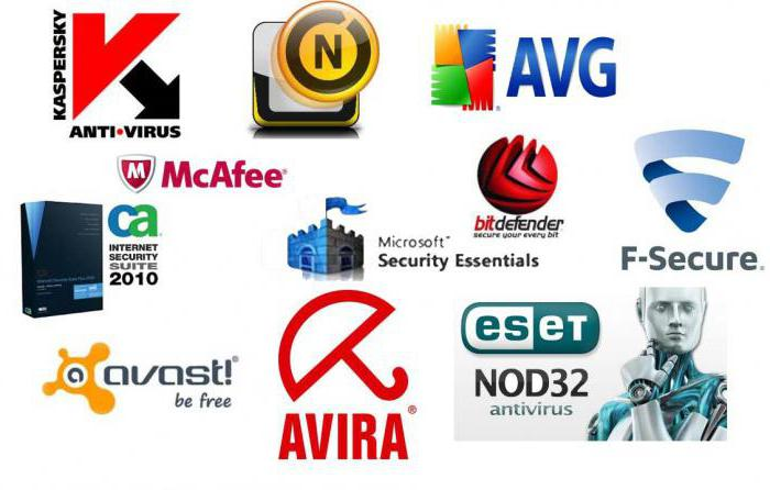 antivirus work