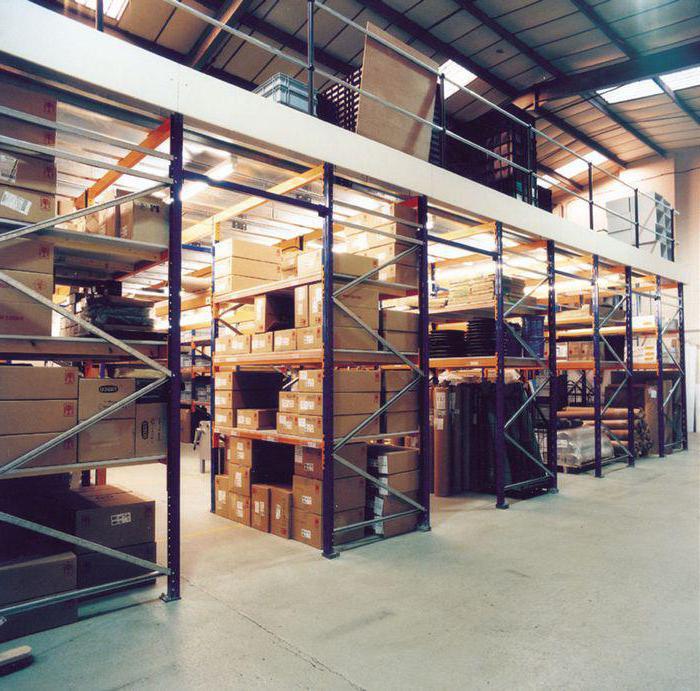 договор складского хранения