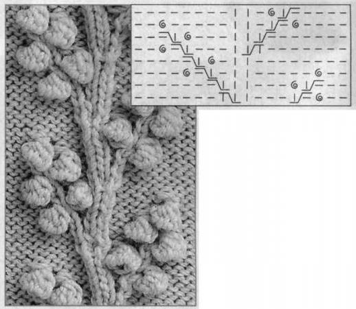 узор кукурузка спицами схема с описанием Sylru