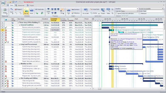varieties of application software