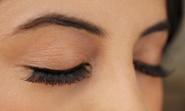what types of eyelash extensions are