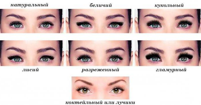 eyelash extensions types and effects