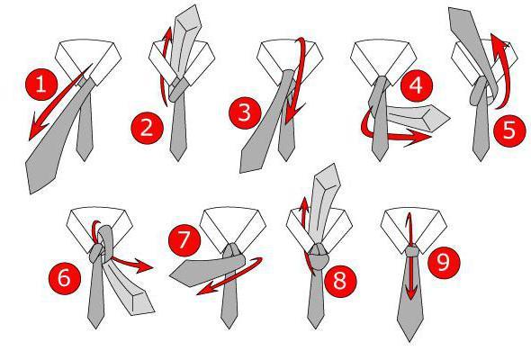 Узлы для галстука: виды. Узел галстука в классическом исполнении: пошаговая инструкция. Как завязать галстук двойным узлом :: SY