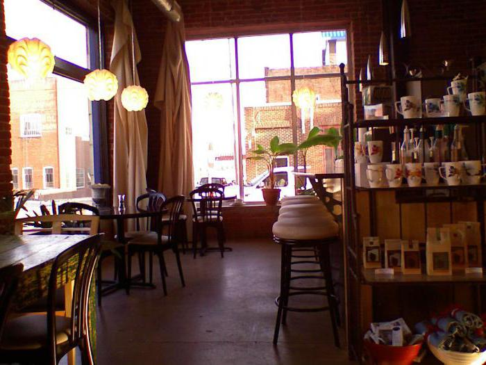 разработка бизнес плана кофейни
