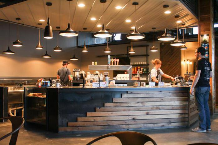 бизнес-план по созданию кофейни