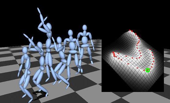 point kinematics