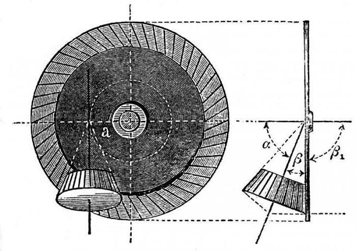 material kinematics